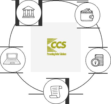 css-circle-logo